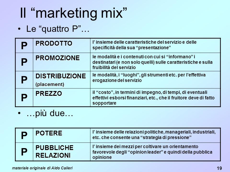 Il marketing mix P P Le quattro P … …più due… PRODOTTO PROMOZIONE