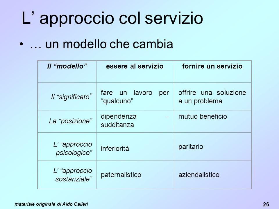 L' approccio col servizio