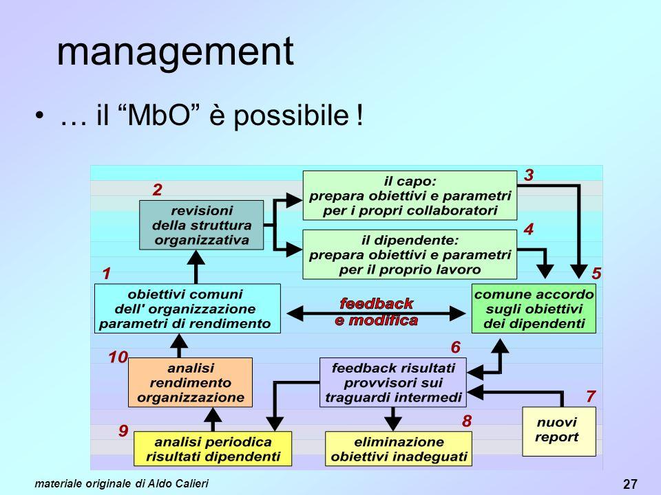 management … il MbO è possibile !
