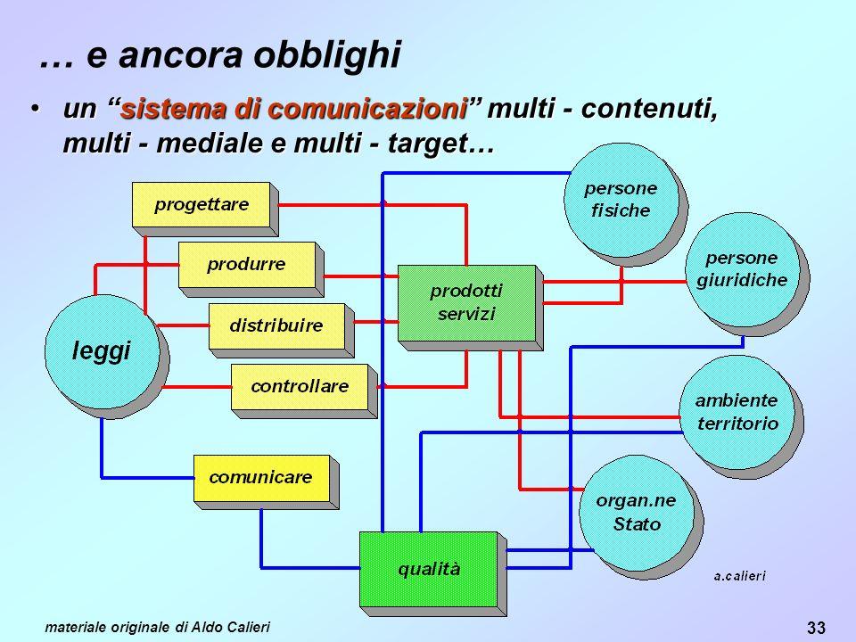 … e ancora obblighi un sistema di comunicazioni multi - contenuti, multi - mediale e multi - target…
