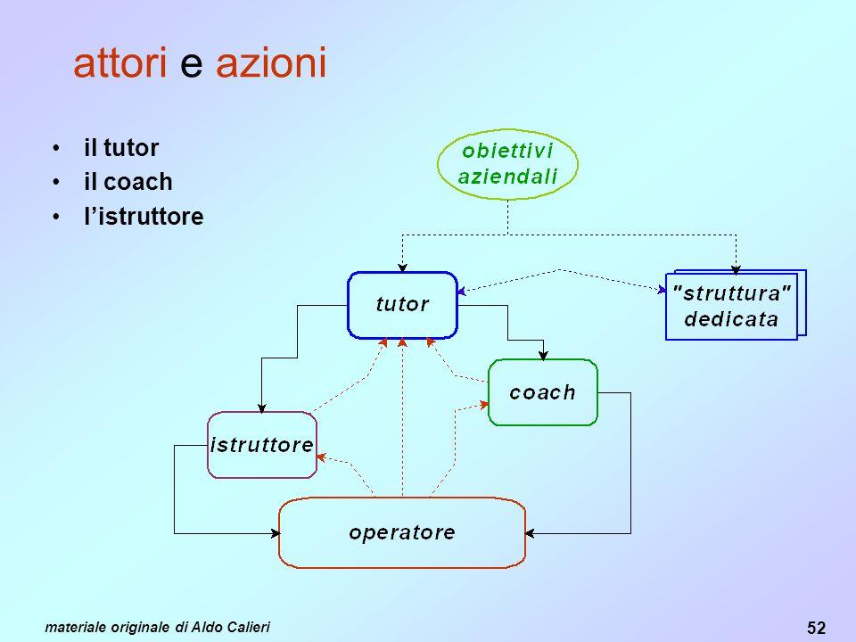 attori e azioni il tutor il coach l'istruttore