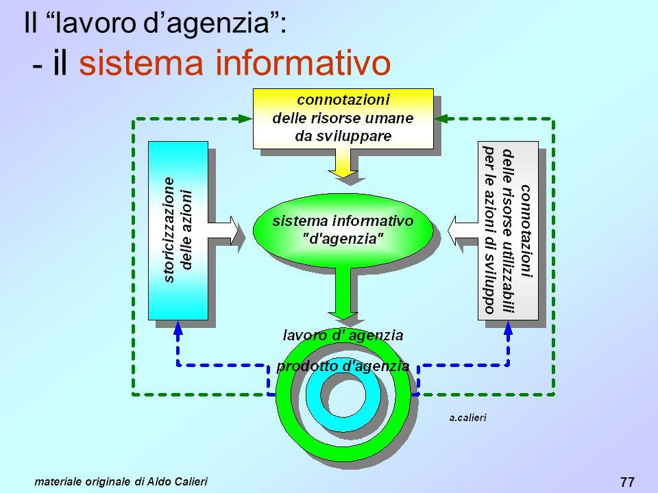 Il lavoro d'agenzia : - il sistema informativo