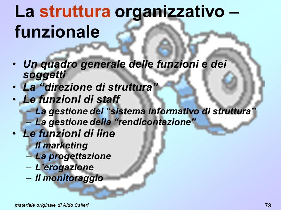 La struttura organizzativo – funzionale