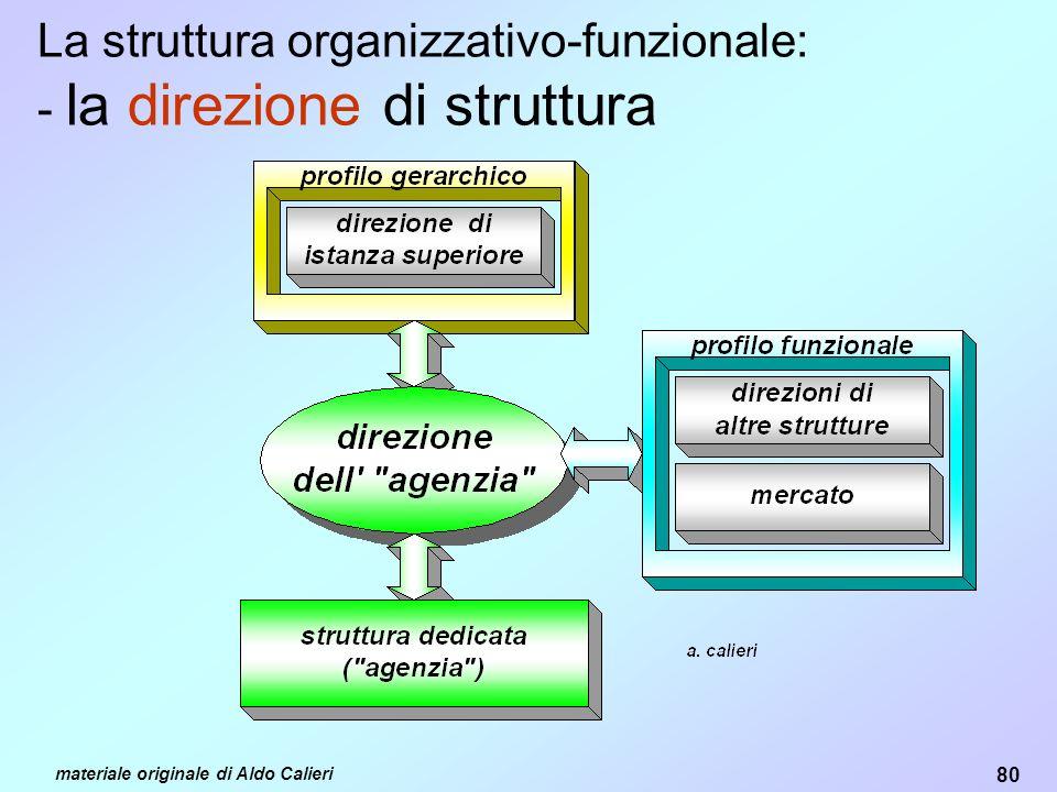 La struttura organizzativo-funzionale: - la direzione di struttura