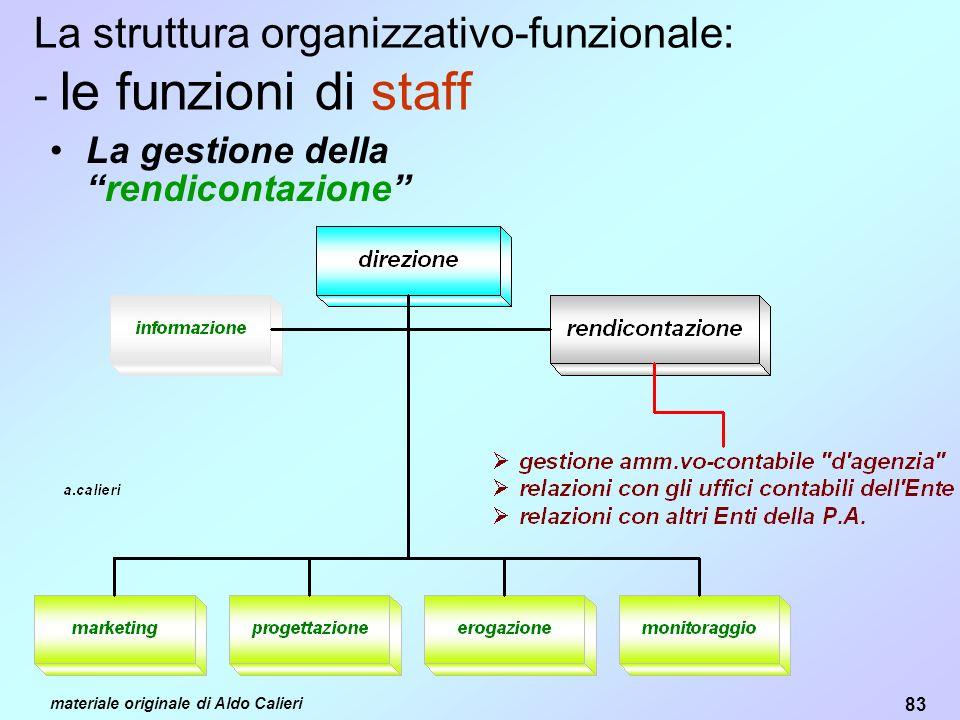 La struttura organizzativo-funzionale: - le funzioni di staff