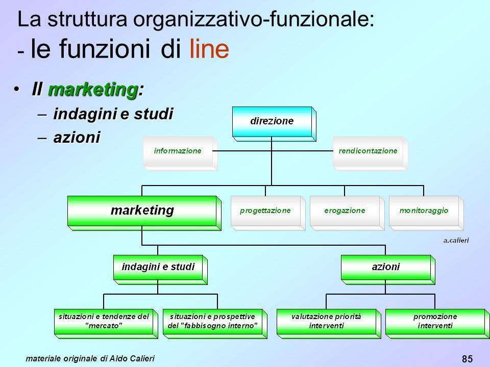 La struttura organizzativo-funzionale: - le funzioni di line