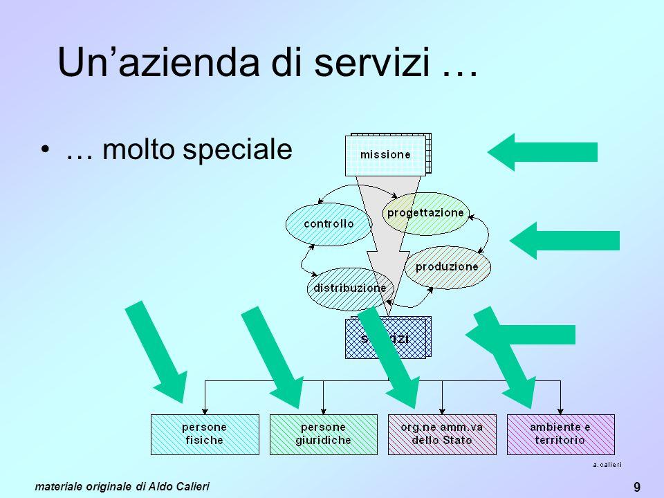 Un'azienda di servizi …