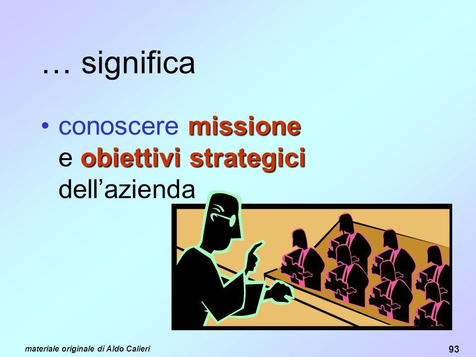 … significa conoscere missione e obiettivi strategici dell'azienda