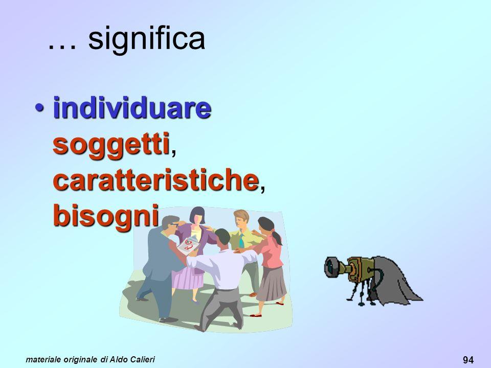 … significa individuare soggetti, caratteristiche, bisogni
