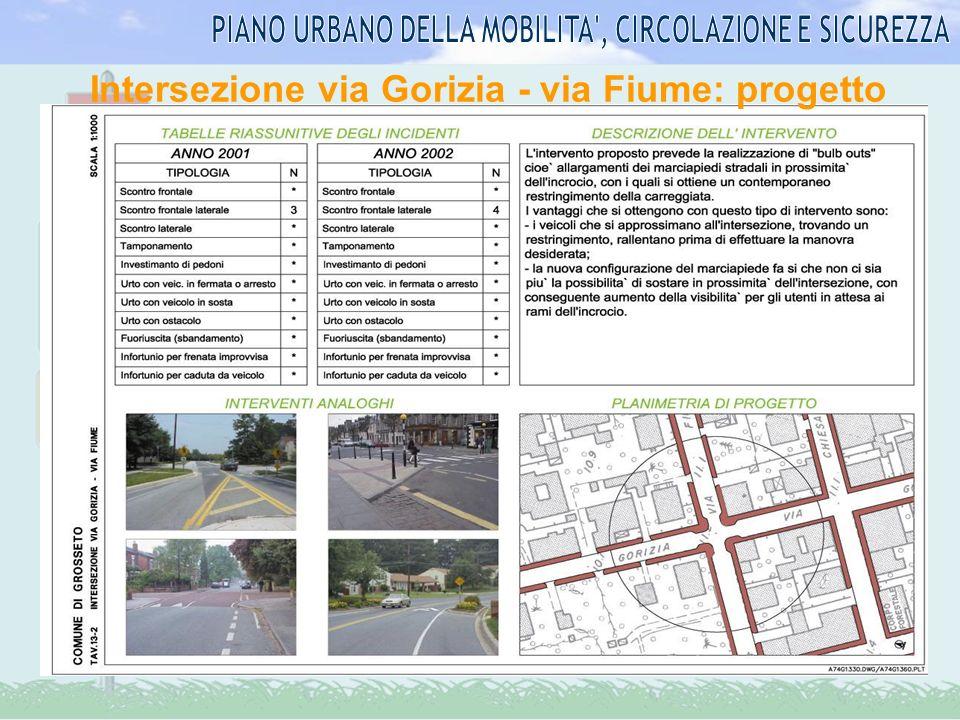 Intersezione via Gorizia - via Fiume: progetto