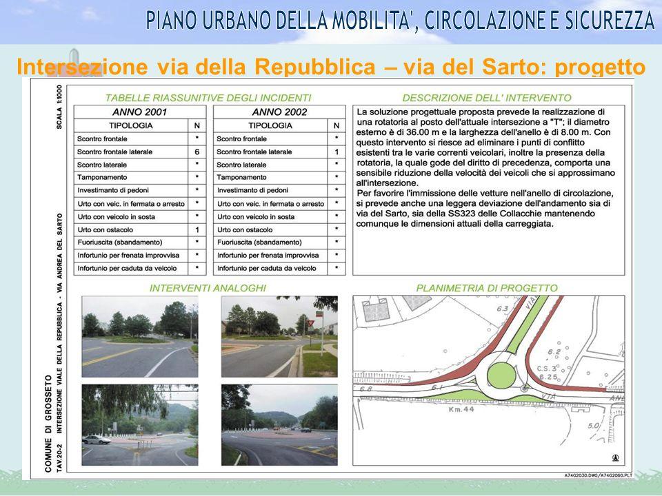 Intersezione via della Repubblica – via del Sarto: progetto