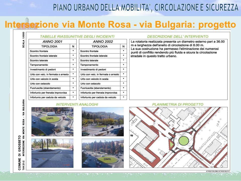 Intersezione via Monte Rosa - via Bulgaria: progetto
