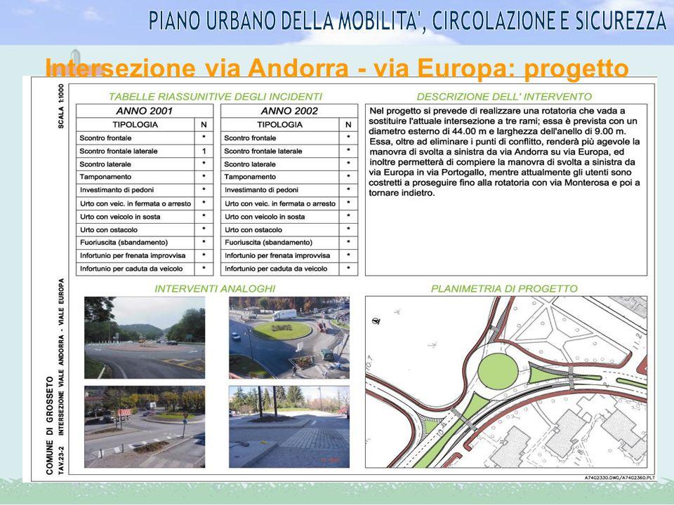 Intersezione via Andorra - via Europa: progetto