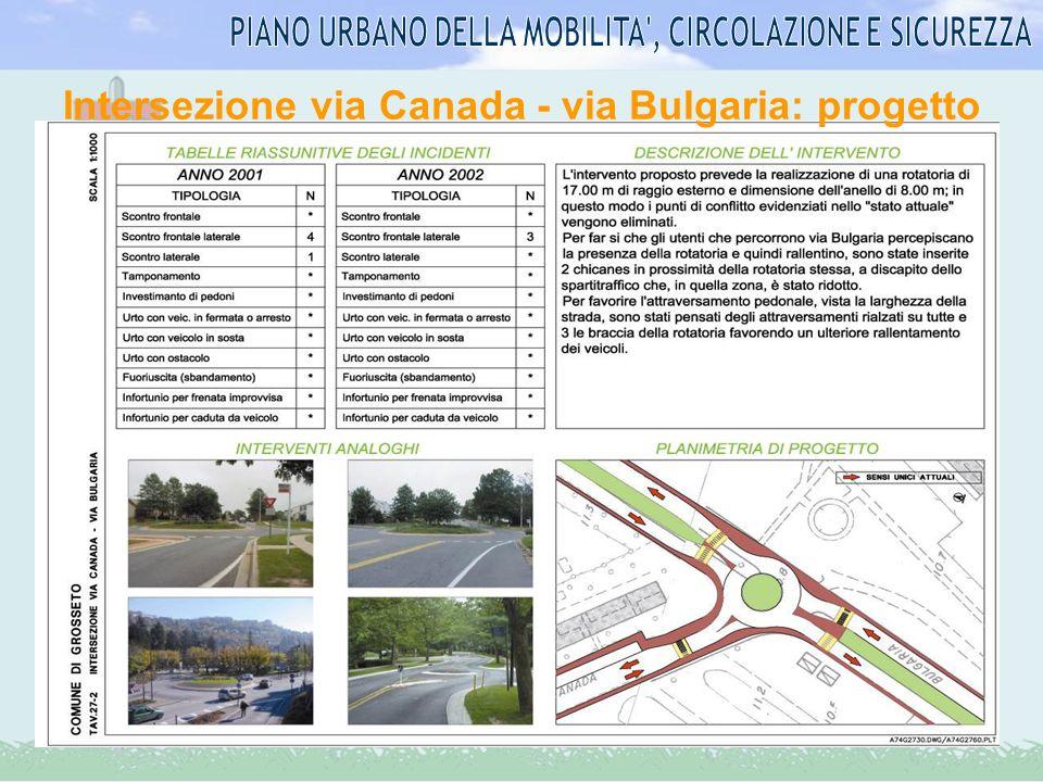 Intersezione via Canada - via Bulgaria: progetto