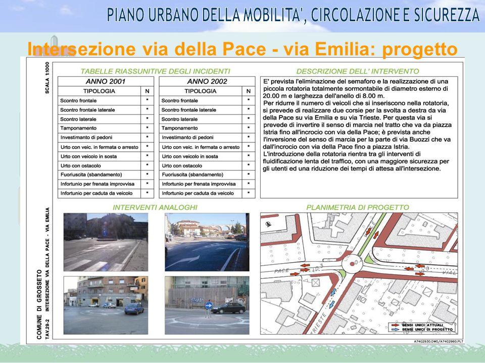 Intersezione via della Pace - via Emilia: progetto