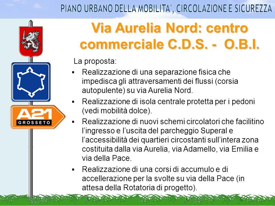 Via Aurelia Nord: centro commerciale C.D.S. - O.B.I.