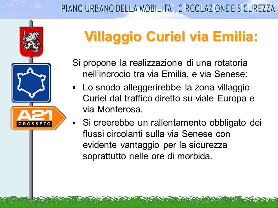 Villaggio Curiel via Emilia: