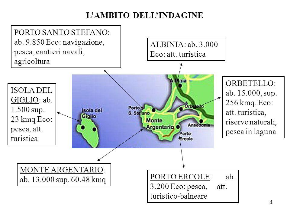 L'AMBITO DELL'INDAGINE
