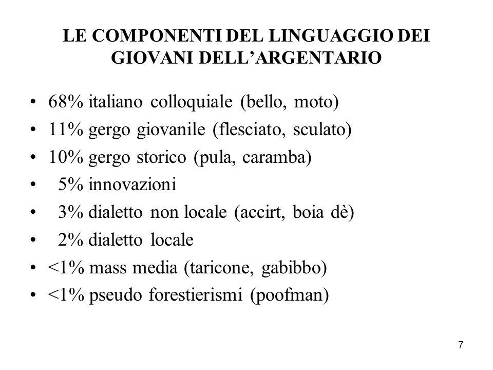 LE COMPONENTI DEL LINGUAGGIO DEI GIOVANI DELL'ARGENTARIO