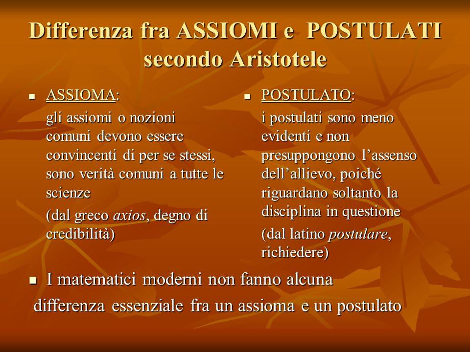 Differenza fra ASSIOMI e POSTULATI secondo Aristotele