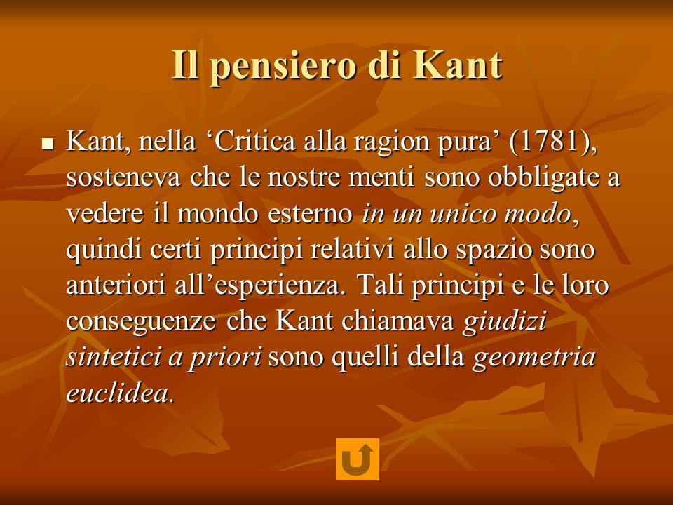 Il pensiero di Kant