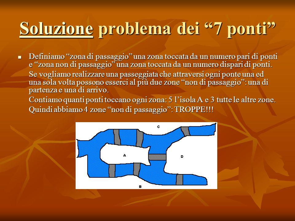 Soluzione problema dei 7 ponti