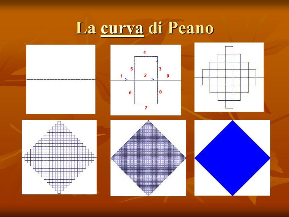La curva di Peano