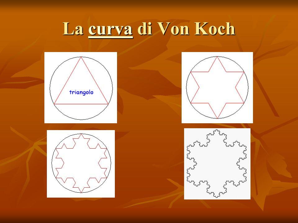 La curva di Von Koch