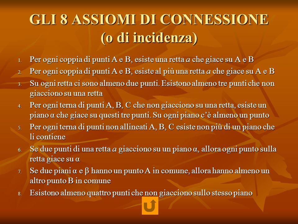 GLI 8 ASSIOMI DI CONNESSIONE (o di incidenza)