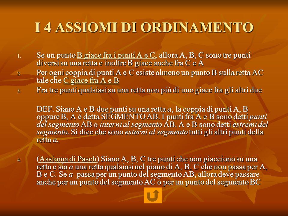 I 4 ASSIOMI DI ORDINAMENTO