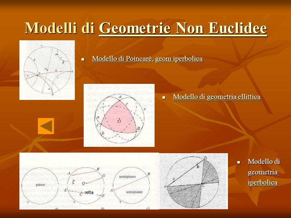 Modelli di Geometrie Non Euclidee