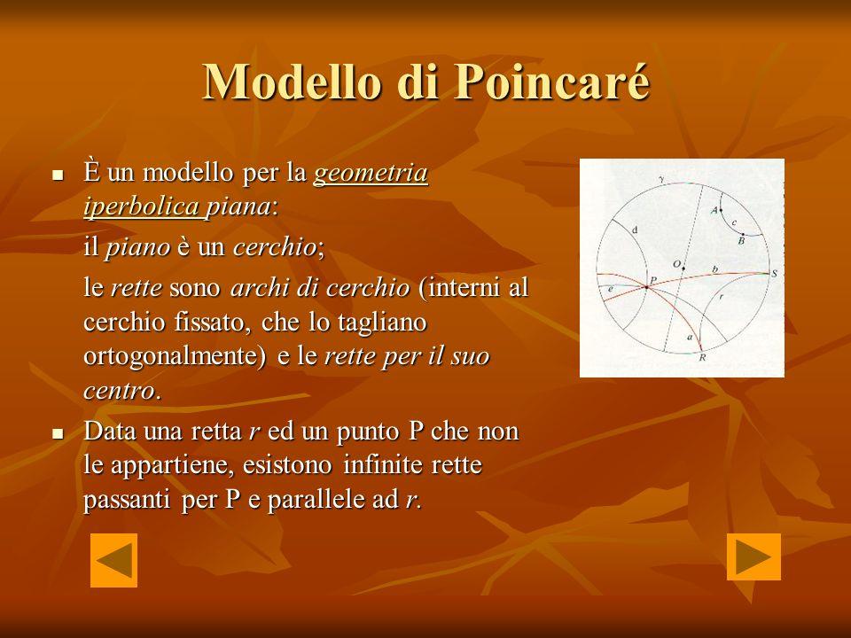 Modello di Poincaré È un modello per la geometria iperbolica piana: