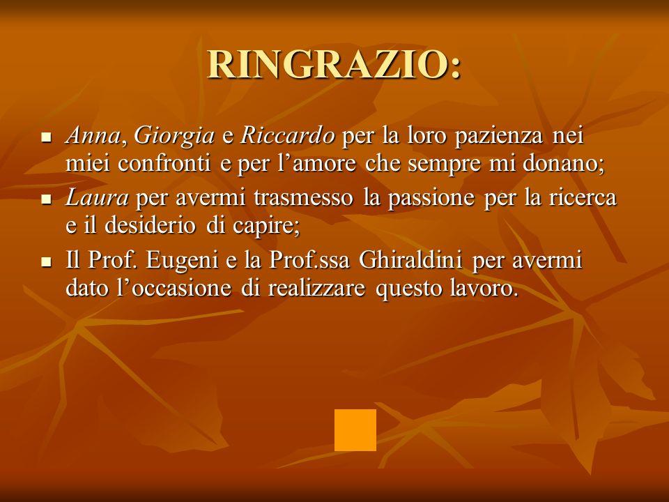 RINGRAZIO: Anna, Giorgia e Riccardo per la loro pazienza nei miei confronti e per l'amore che sempre mi donano;