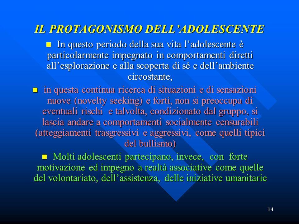 IL PROTAGONISMO DELL'ADOLESCENTE