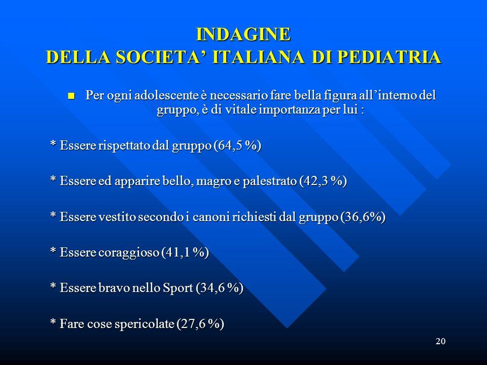 INDAGINE DELLA SOCIETA' ITALIANA DI PEDIATRIA