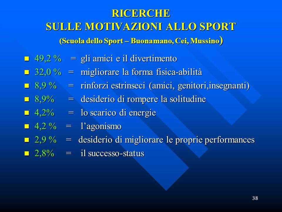 RICERCHE SULLE MOTIVAZIONI ALLO SPORT (Scuola dello Sport – Buonamano, Cei, Mussino)