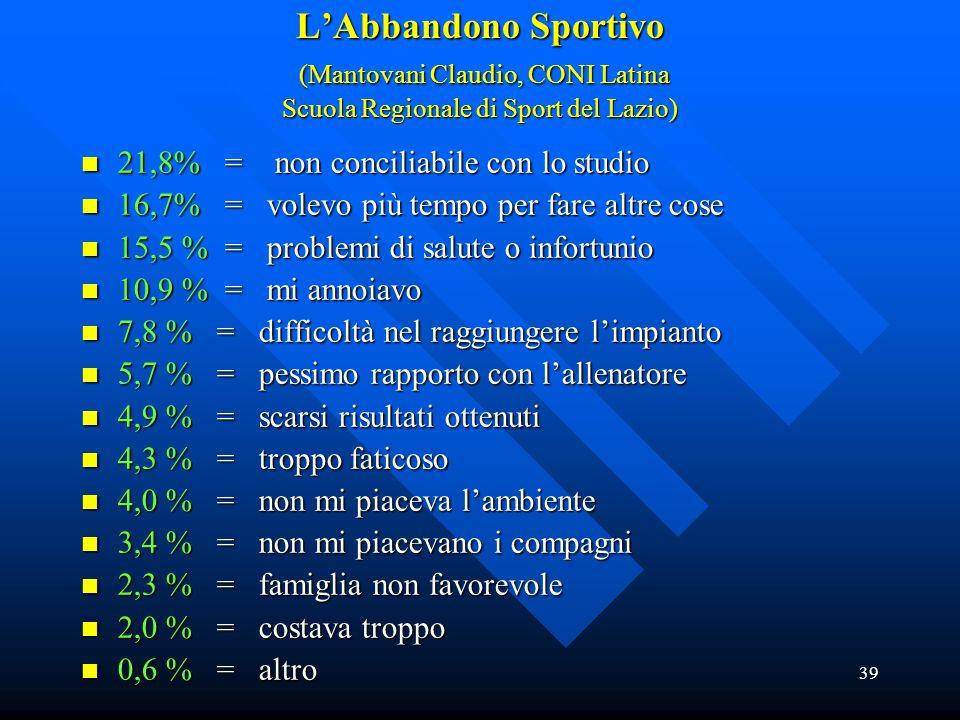 L'Abbandono Sportivo (Mantovani Claudio, CONI Latina Scuola Regionale di Sport del Lazio)