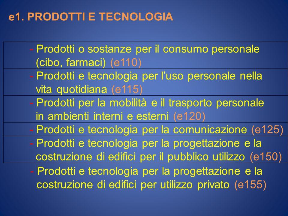 e1. PRODOTTI E TECNOLOGIA