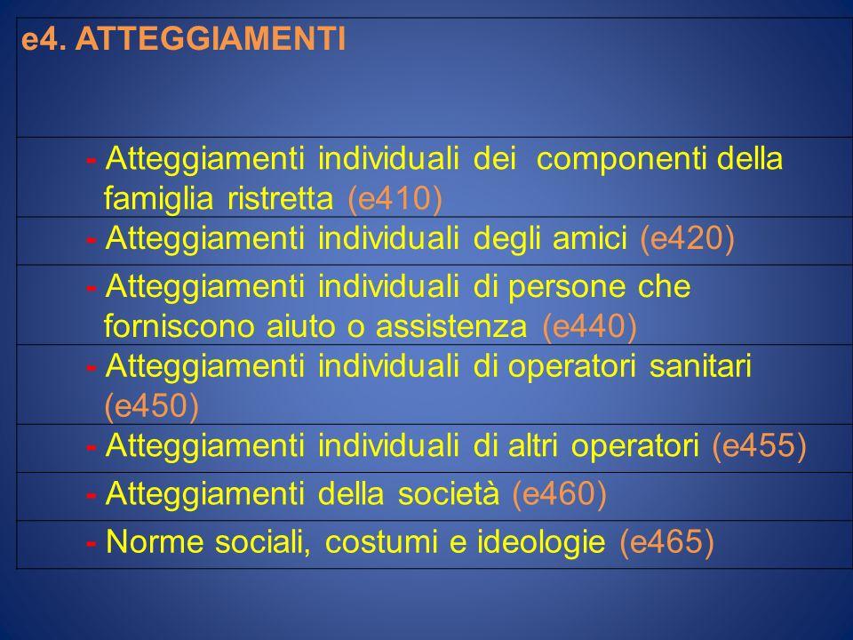 e4. ATTEGGIAMENTI - Atteggiamenti individuali dei componenti della. famiglia ristretta (e410) - Atteggiamenti individuali degli amici (e420)
