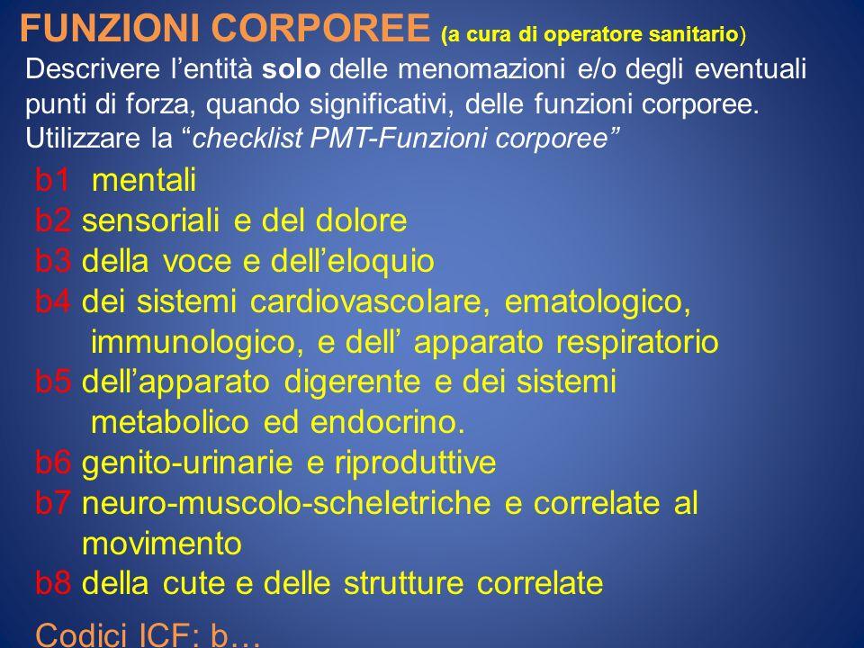 FUNZIONI CORPOREE (a cura di operatore sanitario)