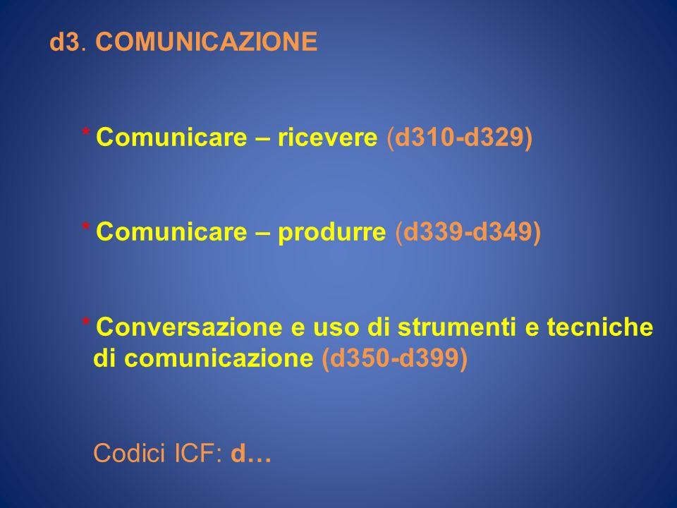 d3. COMUNICAZIONE * Comunicare – ricevere (d310-d329) * Comunicare – produrre (d339-d349) * Conversazione e uso di strumenti e tecniche.