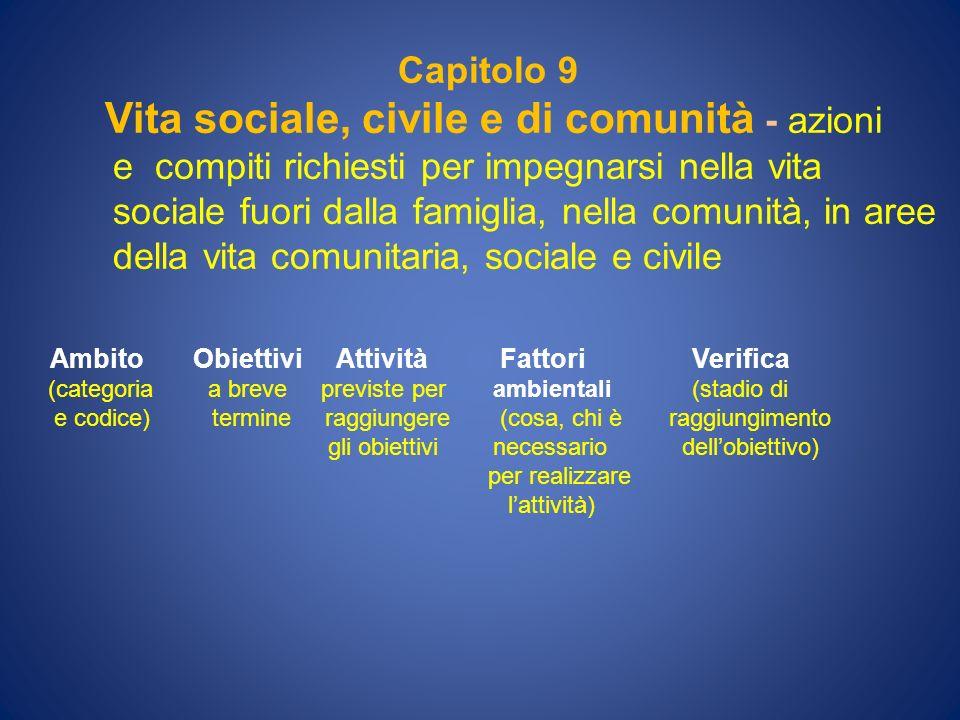 Vita sociale, civile e di comunità - azioni