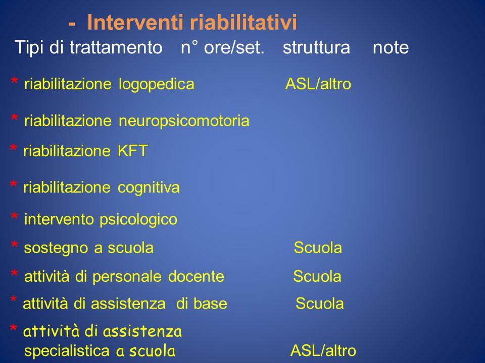 - Interventi riabilitativi