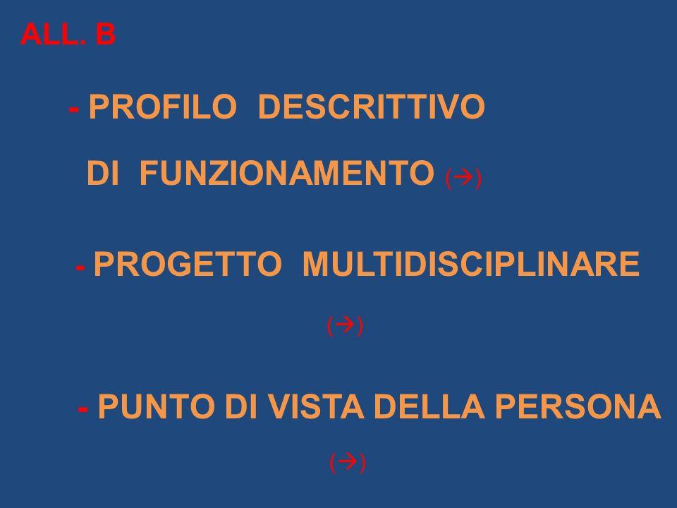 - PROGETTO MULTIDISCIPLINARE - PUNTO DI VISTA DELLA PERSONA