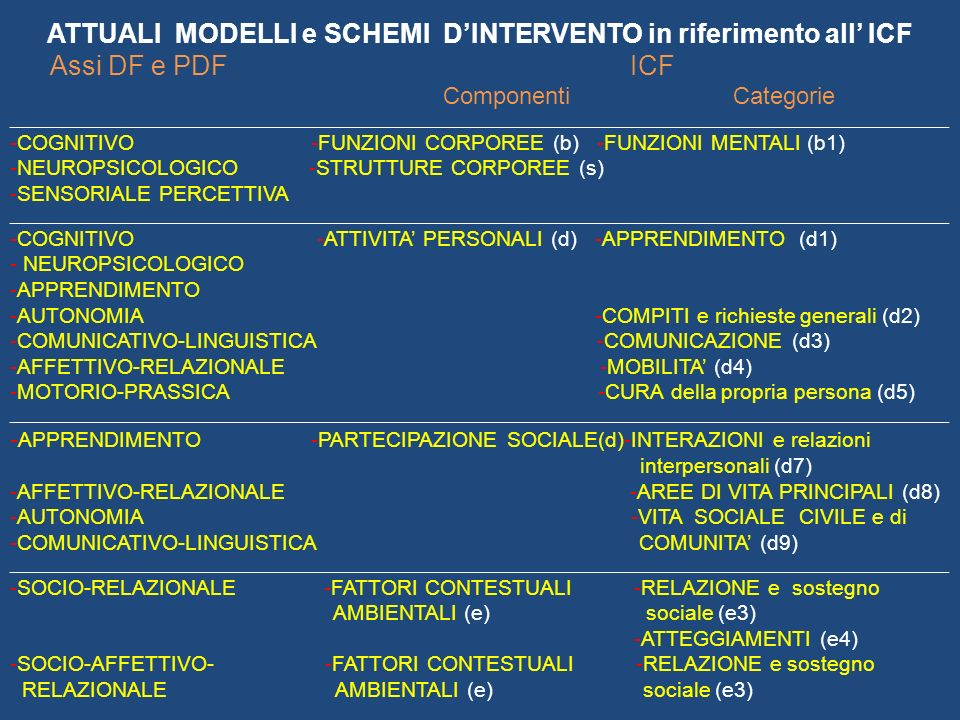 ATTUALI MODELLI e SCHEMI D'INTERVENTO in riferimento all' ICF