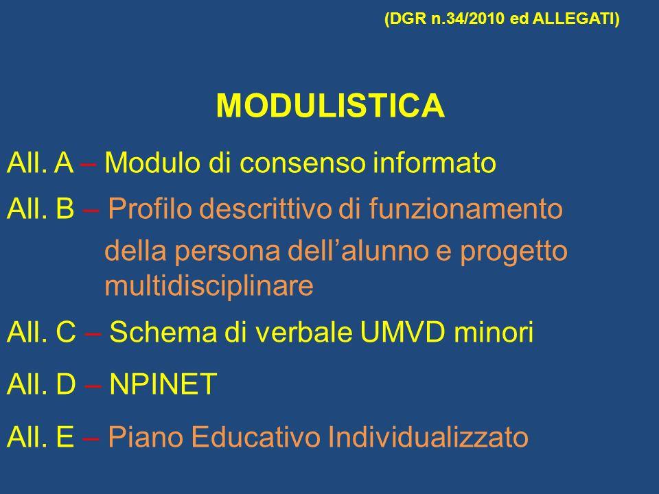 MODULISTICA All. A – Modulo di consenso informato