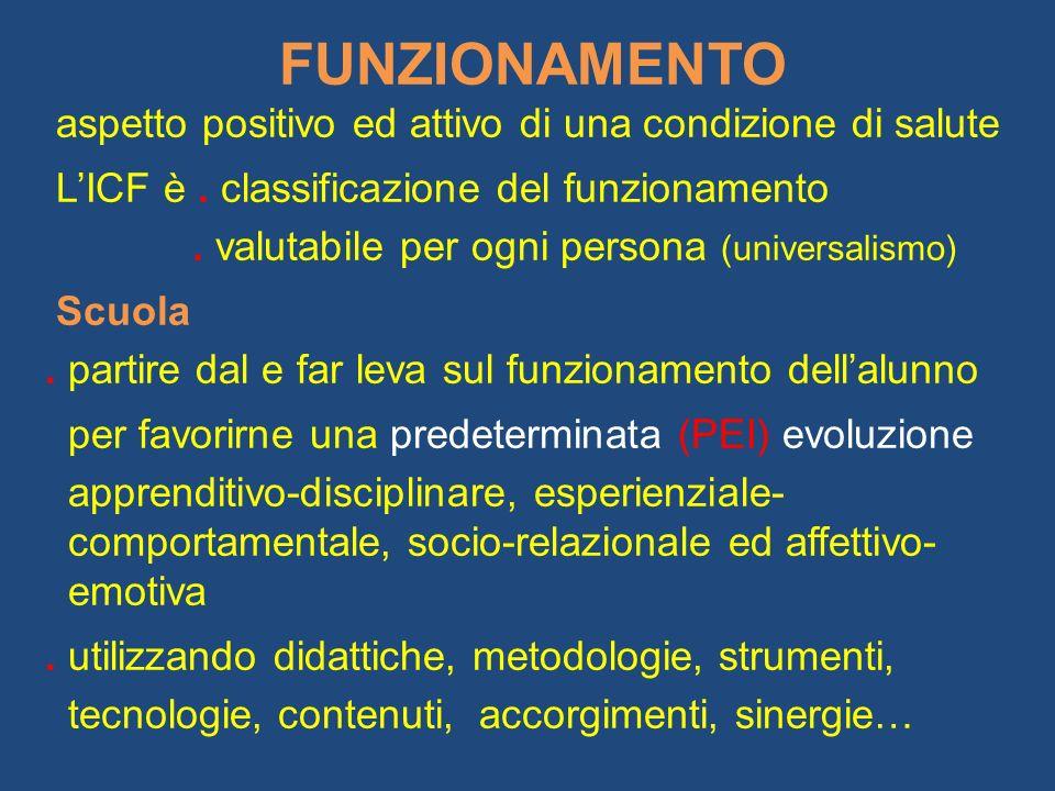 FUNZIONAMENTOaspetto positivo ed attivo di una condizione di salute. L'ICF è . classificazione del funzionamento.