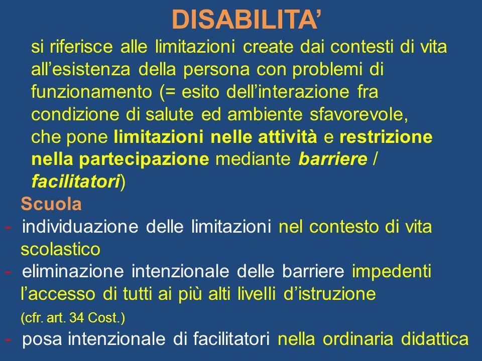 DISABILITA' si riferisce alle limitazioni create dai contesti di vita. all'esistenza della persona con problemi di.