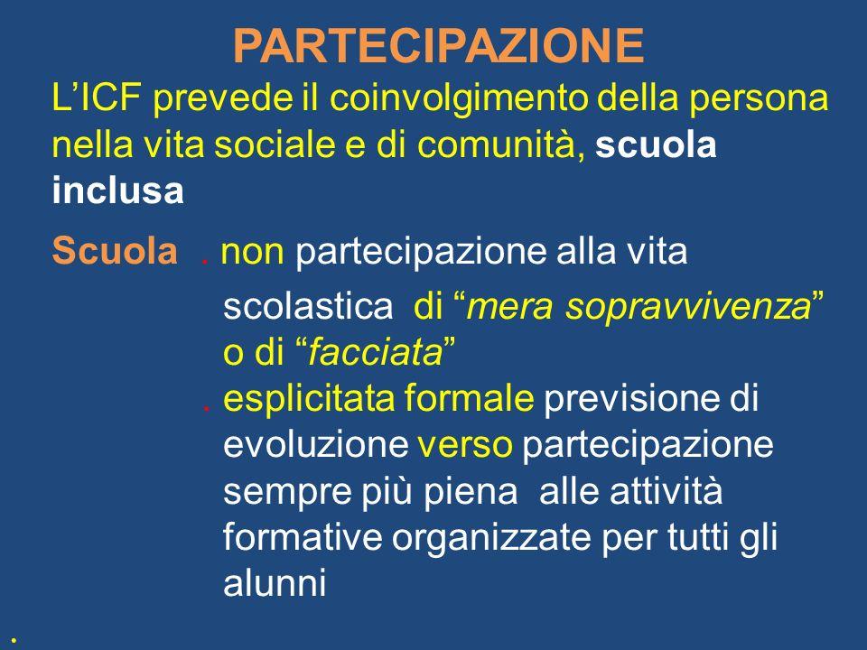 PARTECIPAZIONE L'ICF prevede il coinvolgimento della persona. nella vita sociale e di comunità, scuola.