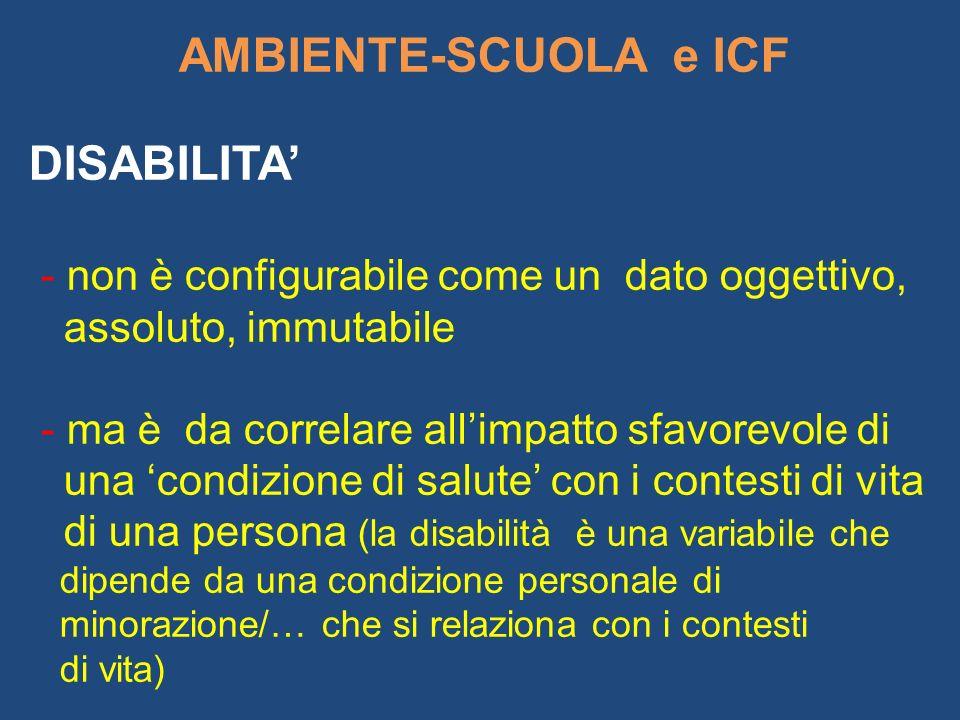 AMBIENTE-SCUOLA e ICF DISABILITA'